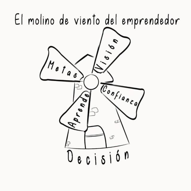 El molino de viento del emprendedor del microempresario hondureño, Santos Gabriel Velásquez Sierra.