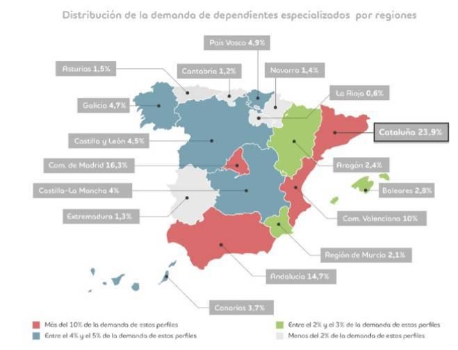 Distribución de la demanda de dependientes especializados por regiones.