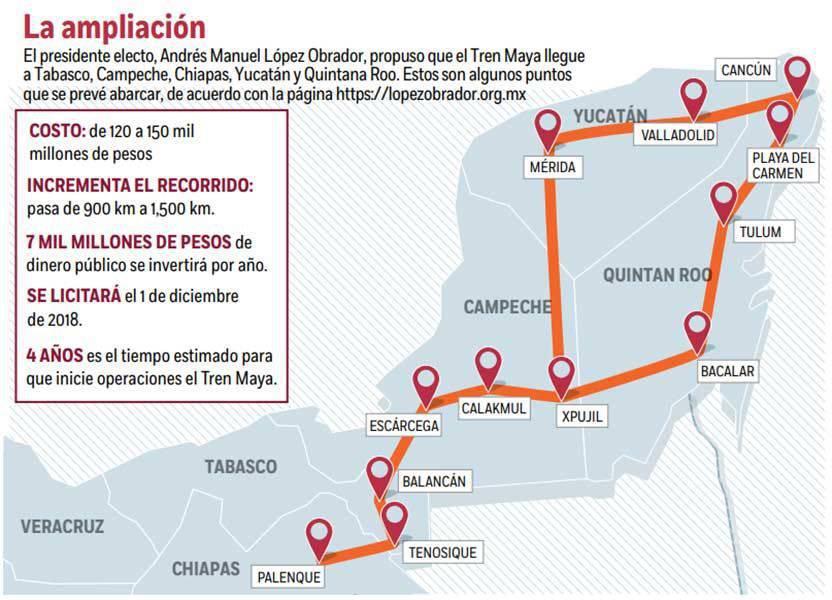 Ruta del tren del 'Tren Maya' en México.