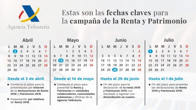 Aeat Calendario Del Contribuyente 2019.El Calendario Completo Para La Campana De La Renta 2018